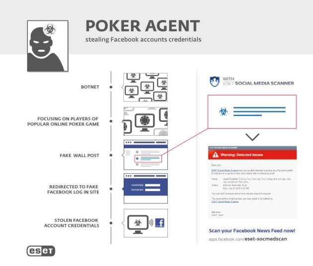 infographics_Poker_Trojan v2