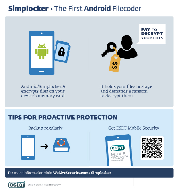 Simplocker_Infographic_CTA