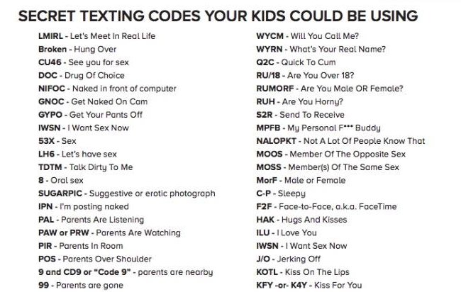 texting codes for parents