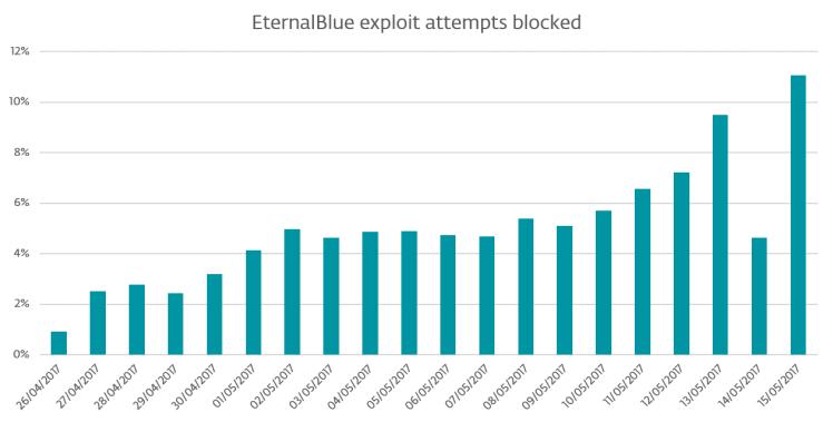 eternalblue_blocks2.png